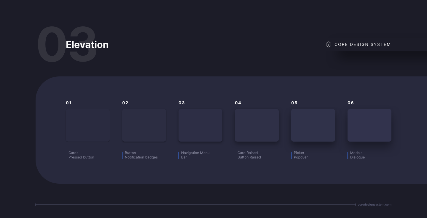 Elevation UI Component in dark theme