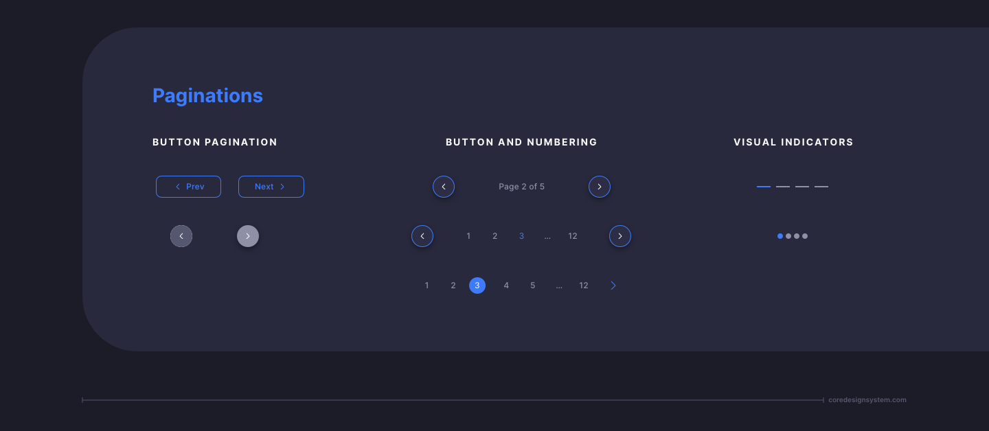 Pagination UI Component in dark theme