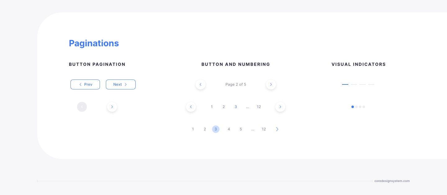 Pagination UI Component in light theme